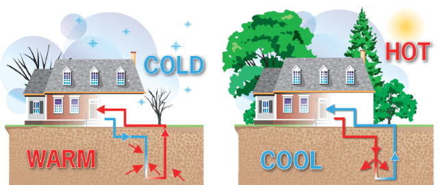 geothermal-heating-and-cooling